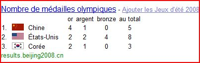 toute les medailles par pays jo 2008