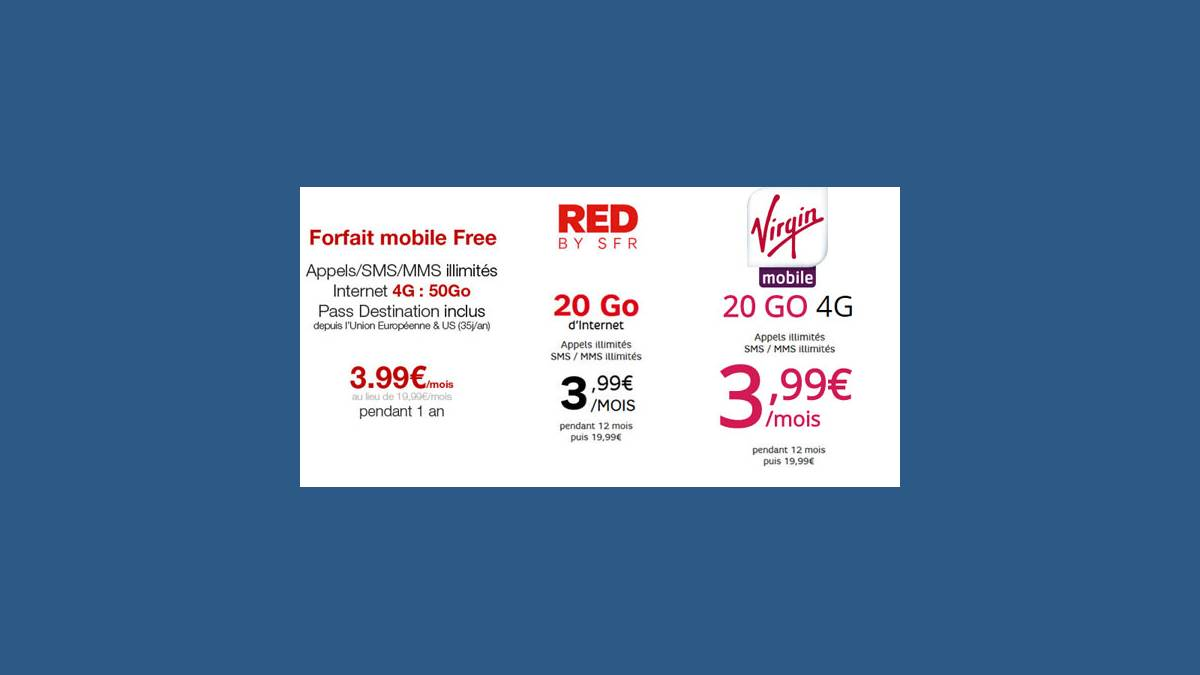 Free Mobile, Red SFR, Virgin Mobile, opérateurs, forfaits