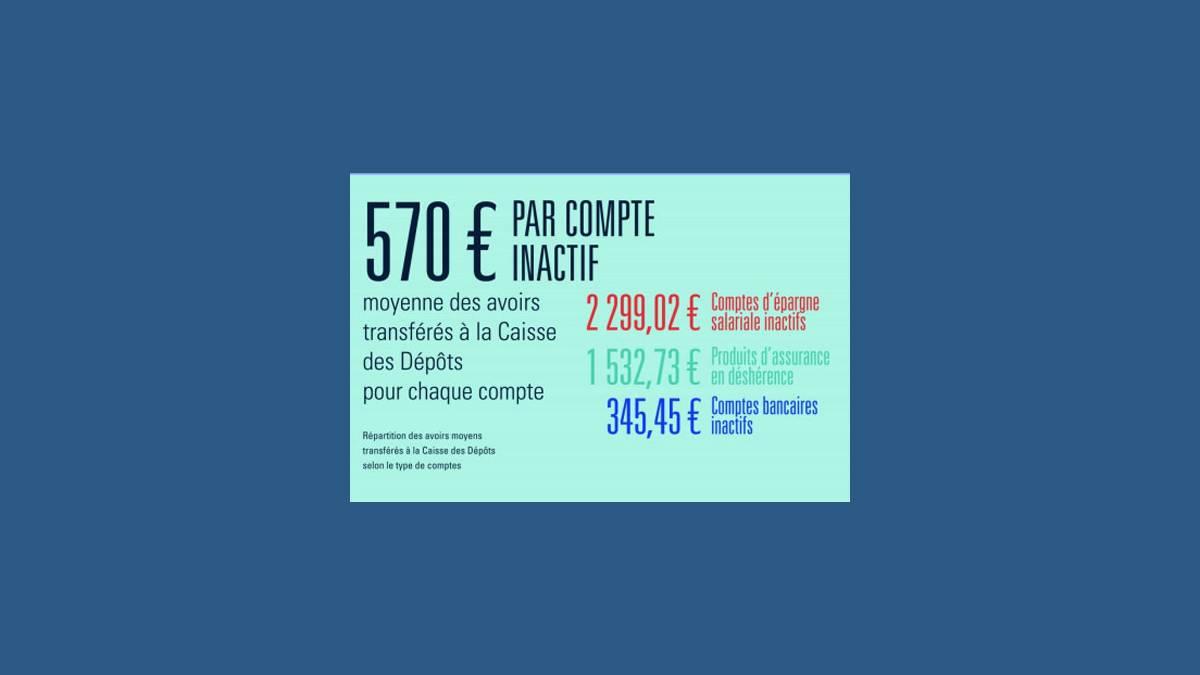 Ciclade – Caisse des Dépôts