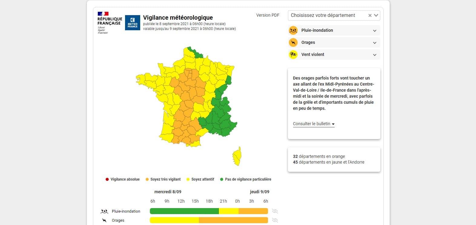 Météo France carte alerte orange 32 départements