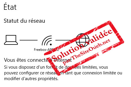 Connexion réseau WiFi valide sur Freebox Révolution